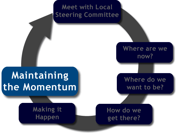 Session 6 maintaining the momentum